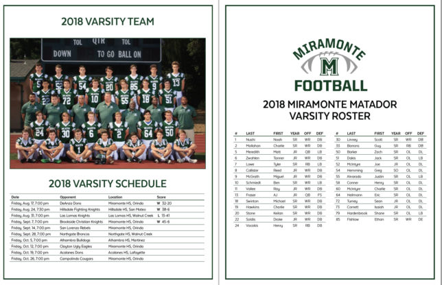 Miramonte High School Football Program